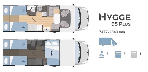 Hygge-95-Plus-plano